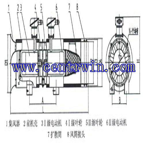 矿用防爆型抽出式对旋轴流局部通风机 型号:DE/R8CD6/2*15