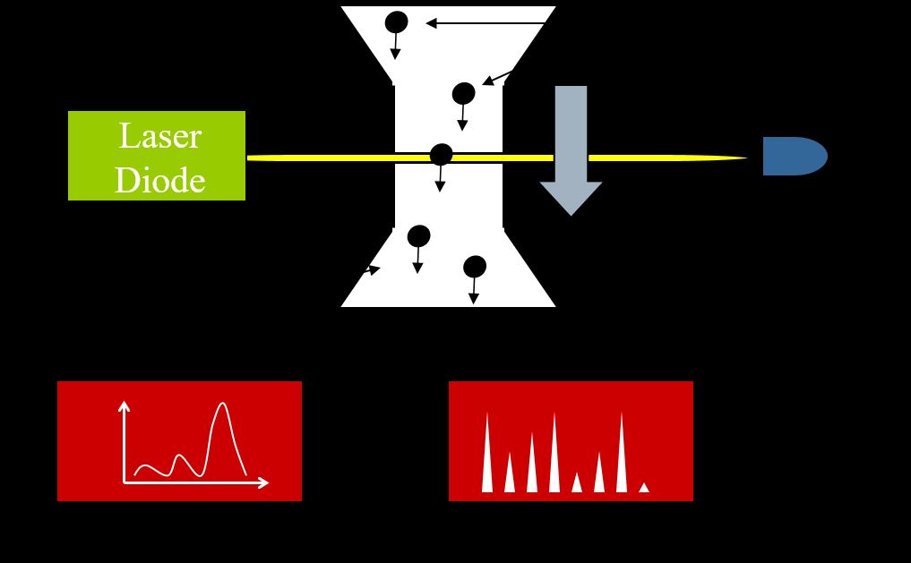 光阻法检测仪