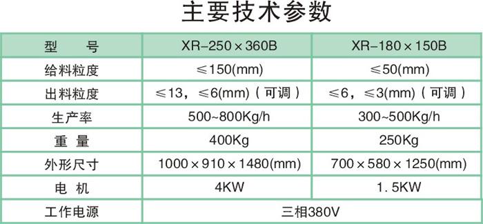 密封锤式破碎机    型号;XR-180×150B