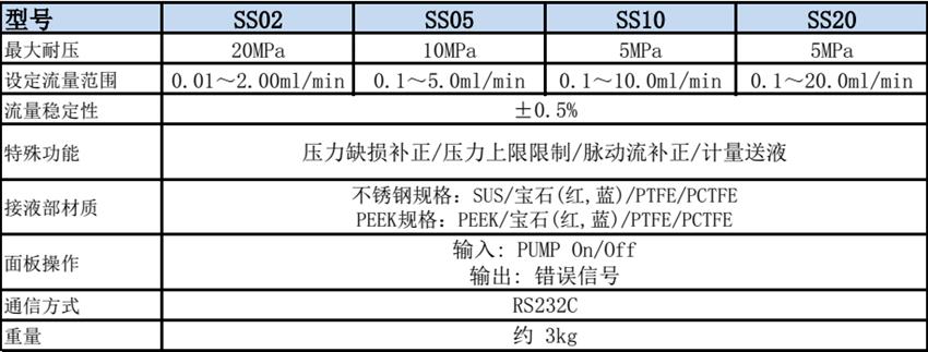 日本进口不锈钢单泵头恒流泵