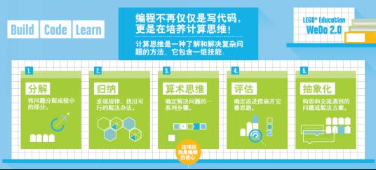 乐高发布编程新课程 学习中体验STEM魅力